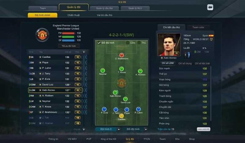 Những đội hình mạnh nhất trong fifa online 3 – khủng nhất hiện nay