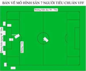 Kích thước sân bóng đá cỏ nhân tạo 7 người tiêu chuẩn VFF